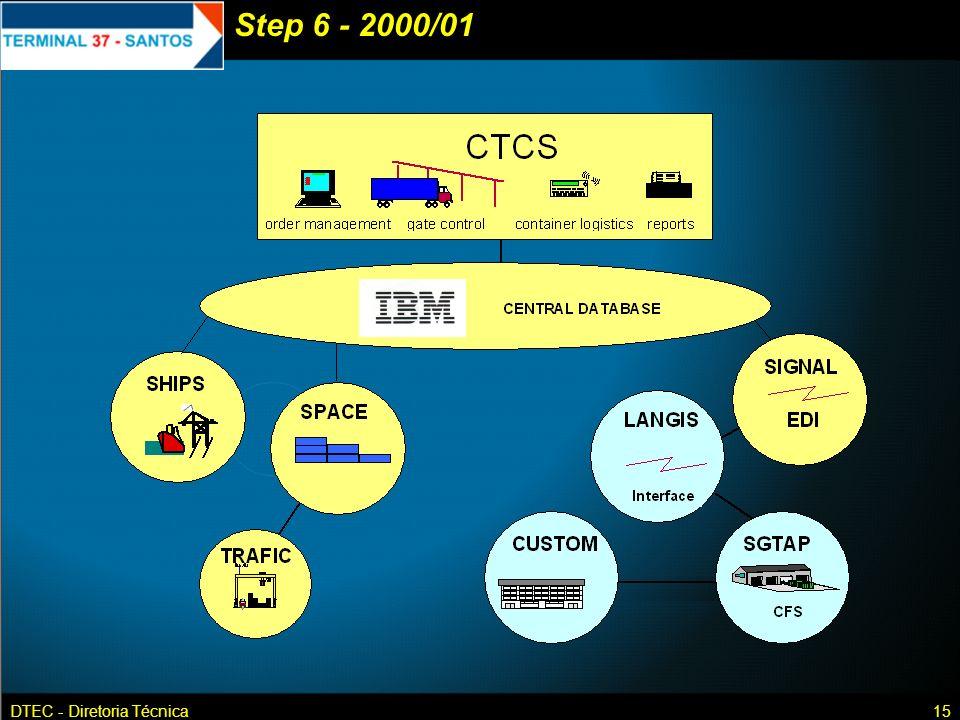 DTEC - Diretoria Técnica15 Step 6 - 2000/01