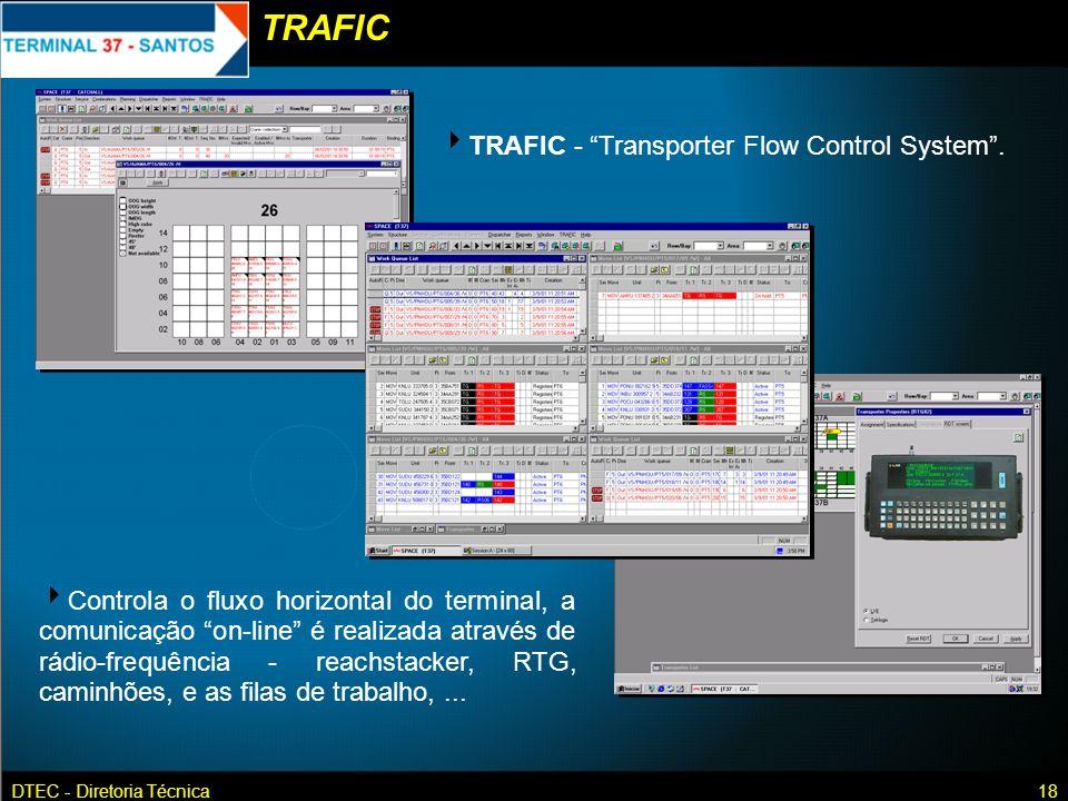 DTEC - Diretoria Técnica18 TRAFIC - Transporter Flow Control System. Controla o fluxo horizontal do terminal, a comunicação on-line é realizada atravé