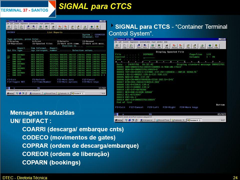 DTEC - Diretoria Técnica24 SIGNAL para CTCS - Container Terminal Control System. Mensagens traduzidas UN/ EDIFACT : COARRI (descarga/ embarque cnts) C