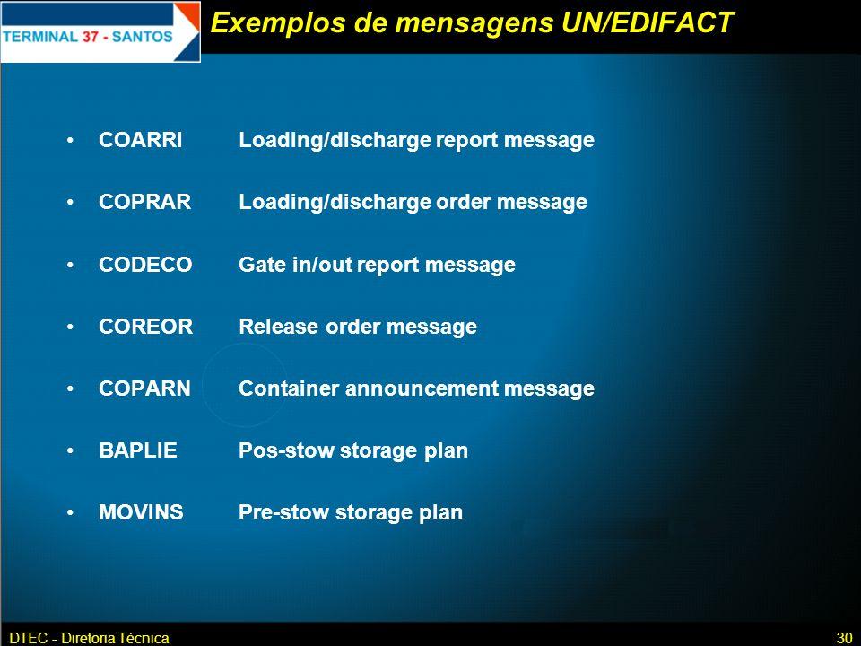 DTEC - Diretoria Técnica30 Exemplos de mensagens UN/EDIFACT COARRILoading/discharge report message COPRARLoading/discharge order message CODECOGate in