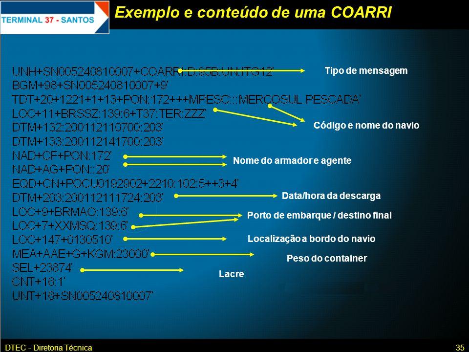 DTEC - Diretoria Técnica35 Exemplo e conteúdo de uma COARRI Data/hora da descarga Porto de embarque / destino final Tipo de mensagem Código e nome do