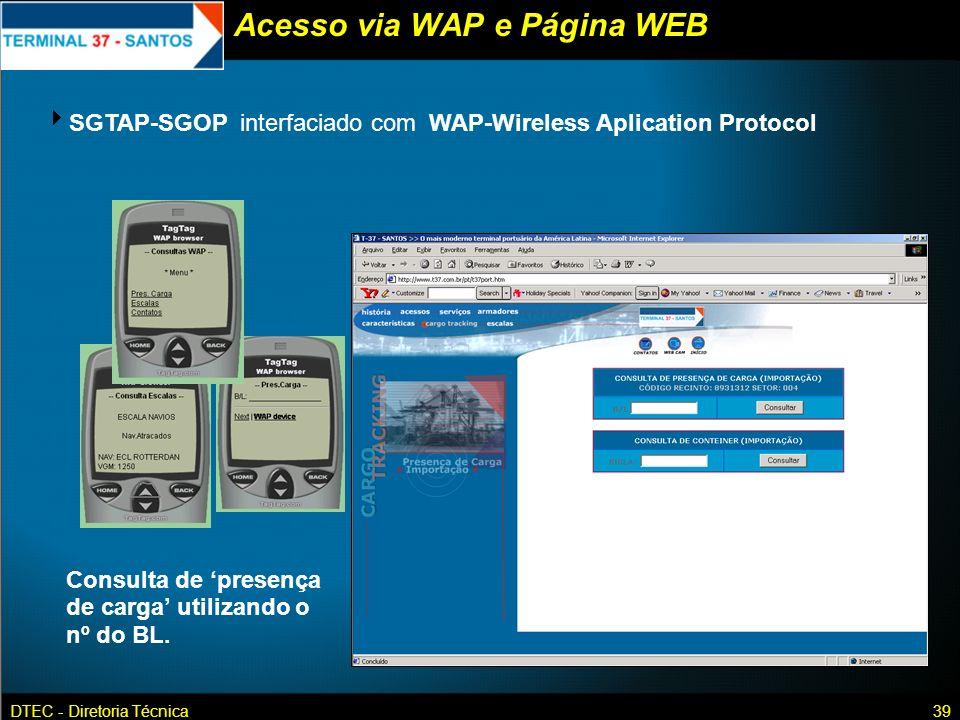 DTEC - Diretoria Técnica39 SGTAP-SGOP interfaciado com WAP-Wireless Aplication Protocol Consulta de presença de carga utilizando o nº do BL. Acesso vi