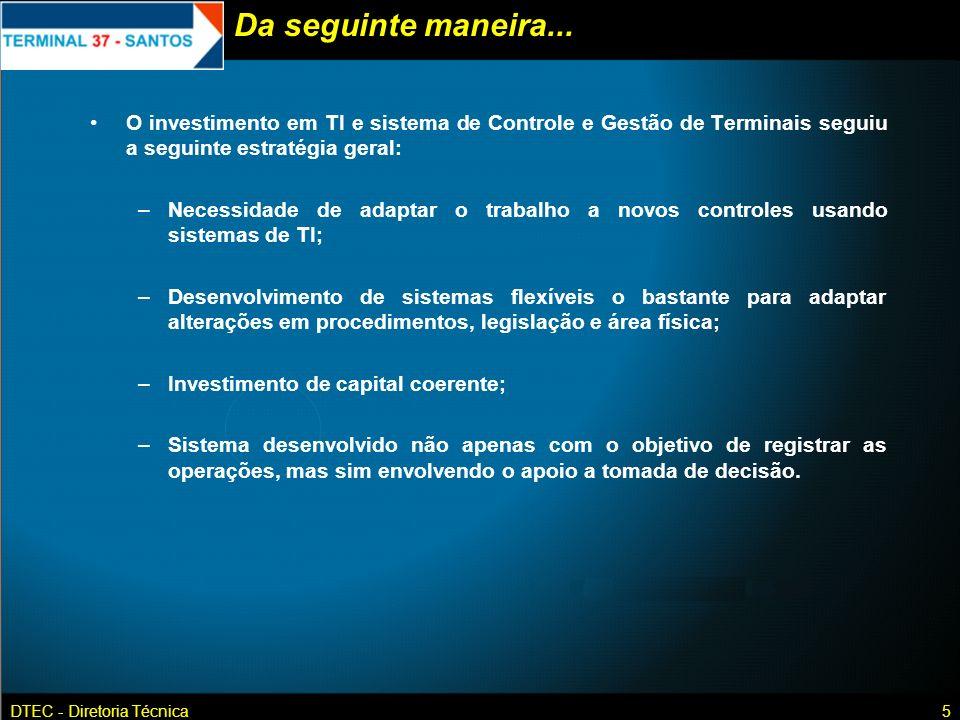 DTEC - Diretoria Técnica5 Da seguinte maneira... O investimento em TI e sistema de Controle e Gestão de Terminais seguiu a seguinte estratégia geral: