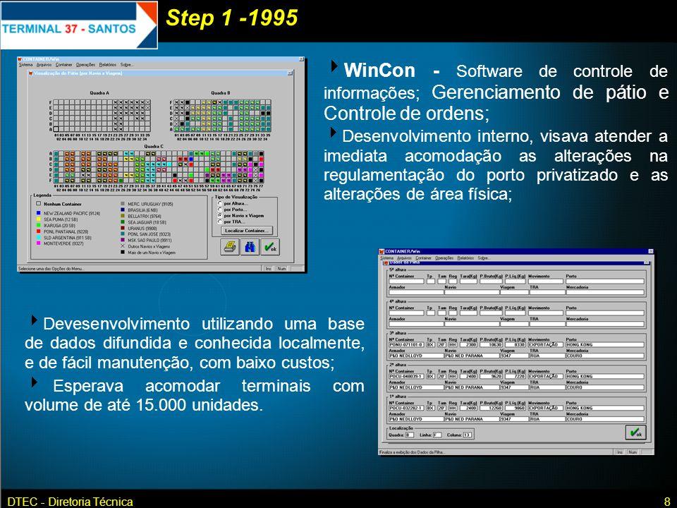 DTEC - Diretoria Técnica8 WinCon - Software de controle de informações; Gerenciamento de pátio e Controle de ordens; Desenvolvimento interno, visava a