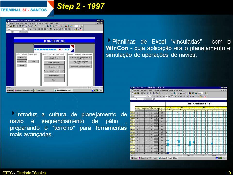 DTEC - Diretoria Técnica9 Planilhas de Excel vinculadas com o WinCon - cuja aplicação era o planejamento e simulação de operações de navios; Introduz