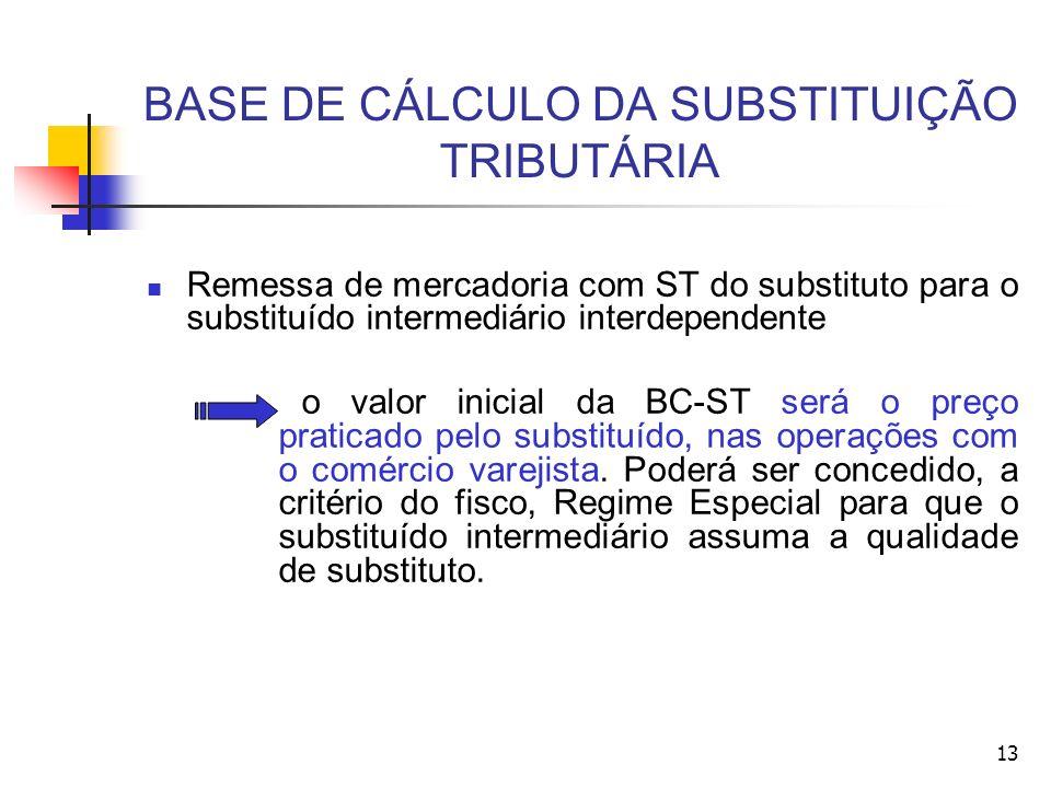 BASE DE CÁLCULO DA SUBSTITUIÇÃO TRIBUTÁRIA Remessa de mercadoria com ST do substituto para o substituído intermediário interdependente o valor inicial da BC-ST será o preço praticado pelo substituído, nas operações com o comércio varejista.
