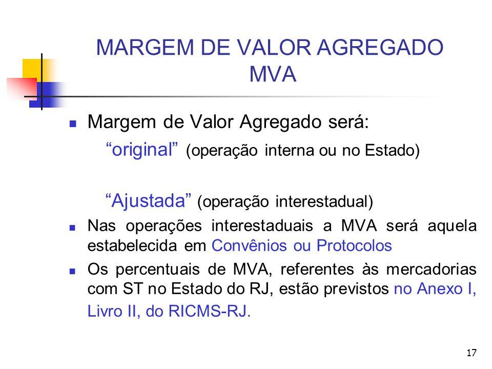 MARGEM DE VALOR AGREGADO MVA Margem de Valor Agregado será: original (operação interna ou no Estado) Ajustada (operação interestadual) Nas operações i