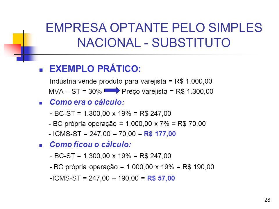 EMPRESA OPTANTE PELO SIMPLES NACIONAL - SUBSTITUTO EXEMPLO PRÁTICO: Indústria vende produto para varejista = R$ 1.000,00 MVA – ST = 30% Preço varejista = R$ 1.300,00 Como era o cálculo: - BC-ST = 1.300,00 x 19% = R$ 247,00 - BC própria operação = 1.000,00 x 7% = R$ 70,00 - ICMS-ST = 247,00 – 70,00 = R$ 177,00 Como ficou o cálculo: - BC-ST = 1.300,00 x 19% = R$ 247,00 - BC própria operação = 1.000,00 x 19% = R$ 190,00 - ICMS-ST = 247,00 – 190,00 = R$ 57,00 28