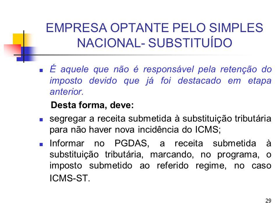 EMPRESA OPTANTE PELO SIMPLES NACIONAL- SUBSTITUÍDO É aquele que não é responsável pela retenção do imposto devido que já foi destacado em etapa anterior.