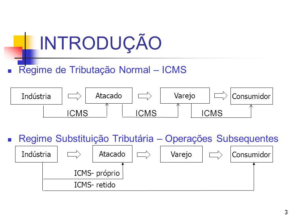 INTRODUÇÃO Regime de Tributação Normal – ICMS ICMS ICMS ICMS Regime Substituição Tributária – Operações Subsequentes Indústria AtacadoVarejo Consumido