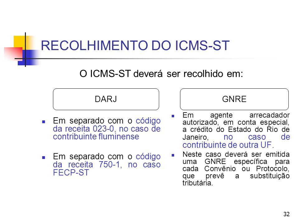 RECOLHIMENTO DO ICMS-ST Em separado com o código da receita 023-0, no caso de contribuinte fluminense Em separado com o código da receita 750-1, no caso FECP-ST Em agente arrecadador autorizado, em conta especial, a crédito do Estado do Rio de Janeiro, no caso de contribuinte de outra UF.
