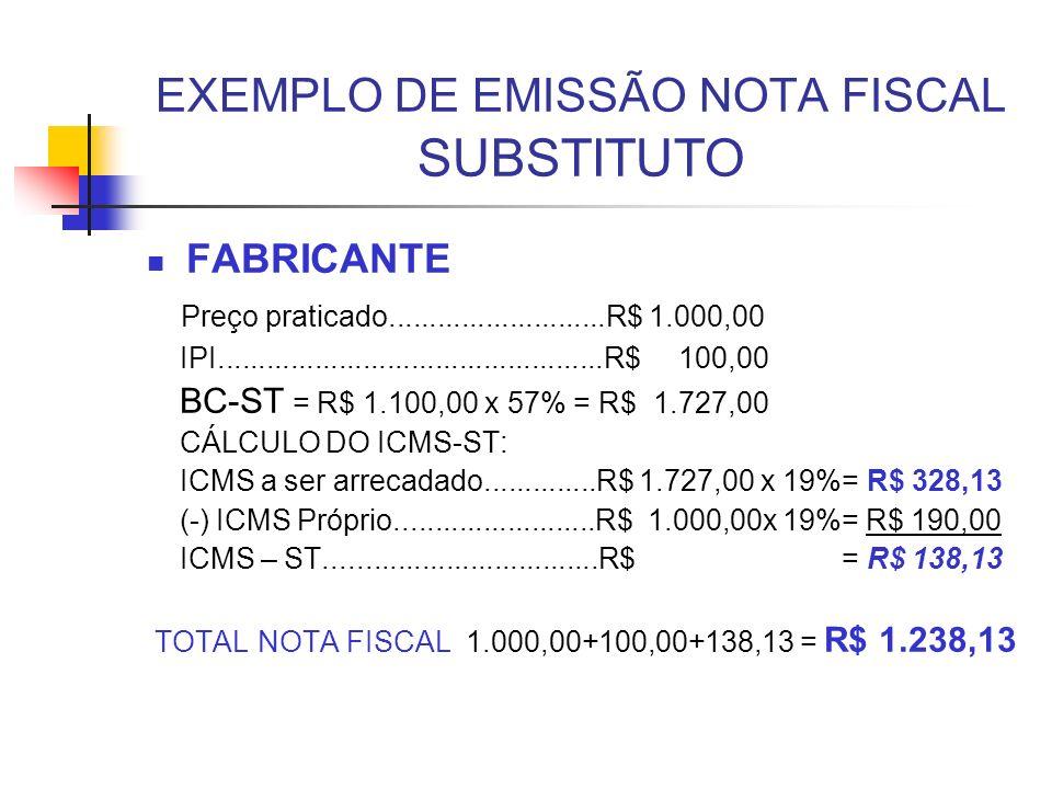 EXEMPLO DE EMISSÃO NOTA FISCAL SUBSTITUTO FABRICANTE Preço praticado...........................R$ 1.000,00 IPI................................................R$ 100,00 BC-ST = R$ 1.100,00 x 57% = R$ 1.727,00 CÁLCULO DO ICMS-ST: ICMS a ser arrecadado..............R$ 1.727,00 x 19%= R$ 328,13 (-) ICMS Próprio.........................R$ 1.000,00x 19%= R$ 190,00 ICMS – ST..................................R$ = R$ 138,13 TOTAL NOTA FISCAL 1.000,00+100,00+138,13 = R$ 1.238,13