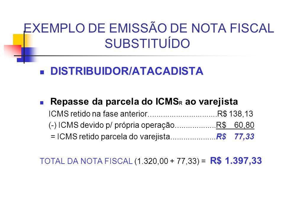 EXEMPLO DE EMISSÃO DE NOTA FISCAL SUBSTITUÍDO DISTRIBUIDOR/ATACADISTA Repasse da parcela do ICMS R ao varejista ICMS retido na fase anterior..........