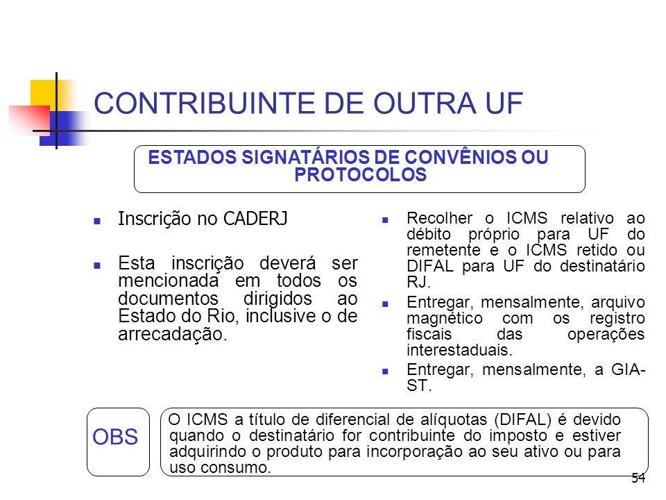 CONTRIBUINTE DE OUTRA UF Inscrição no CADERJ Esta inscrição deverá ser mencionada em todos os documentos dirigidos ao Estado do Rio, inclusive o de arrecadação.