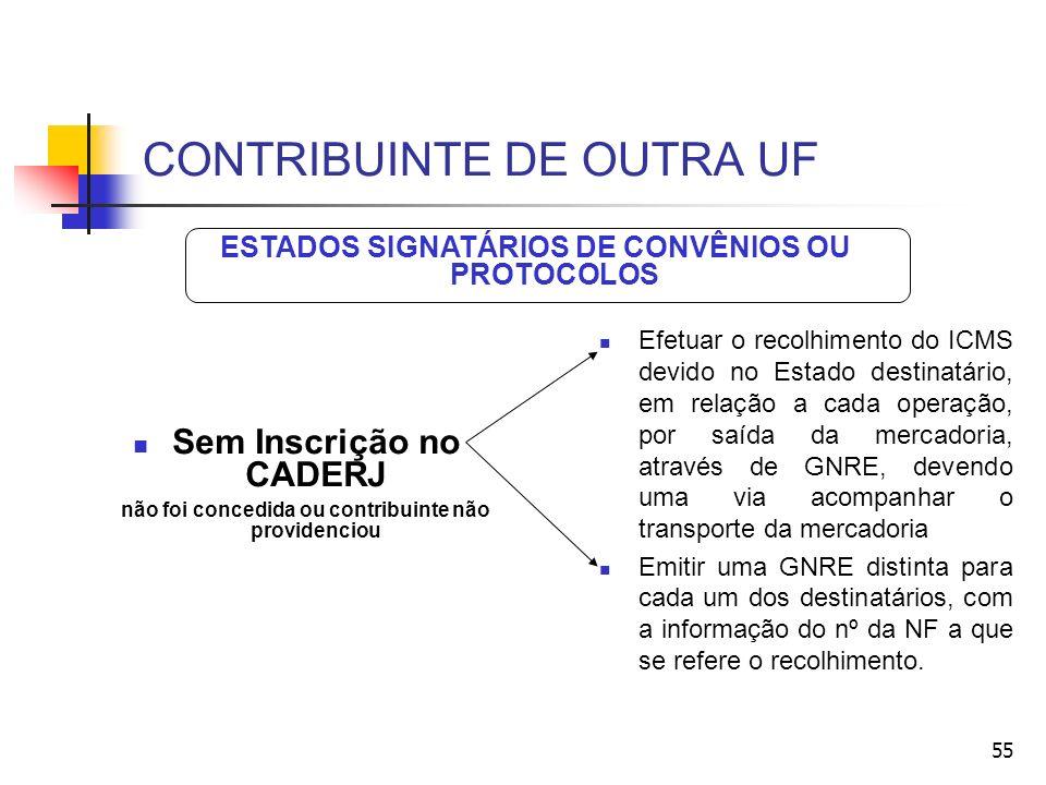 CONTRIBUINTE DE OUTRA UF Sem Inscrição no CADERJ não foi concedida ou contribuinte não providenciou Efetuar o recolhimento do ICMS devido no Estado de