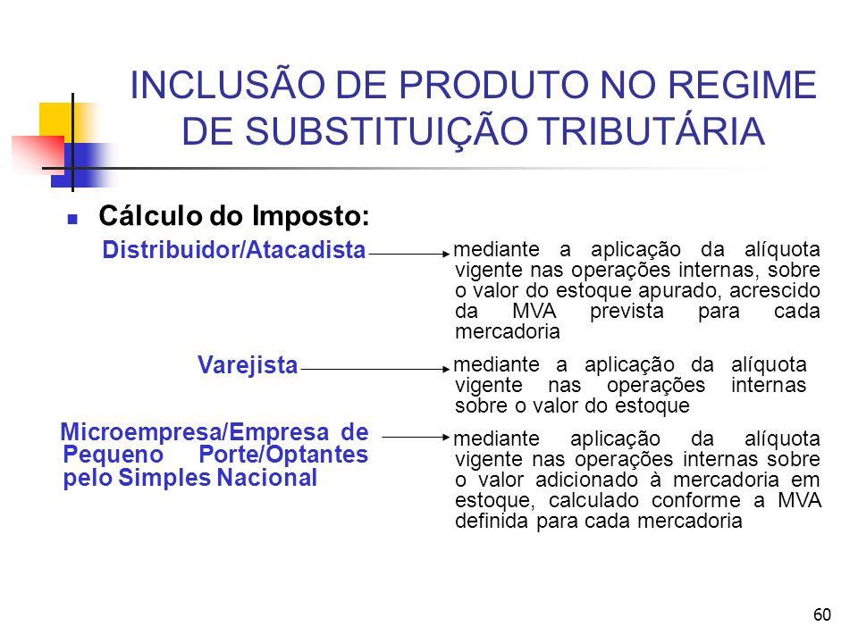 INCLUSÃO DE PRODUTO NO REGIME DE SUBSTITUIÇÃO TRIBUTÁRIA Cálculo do Imposto: Distribuidor/Atacadista mediante a aplicação da alíquota vigente nas oper