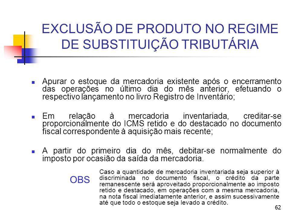 EXCLUSÃO DE PRODUTO NO REGIME DE SUBSTITUIÇÃO TRIBUTÁRIA Apurar o estoque da mercadoria existente após o encerramento das operações no último dia do m