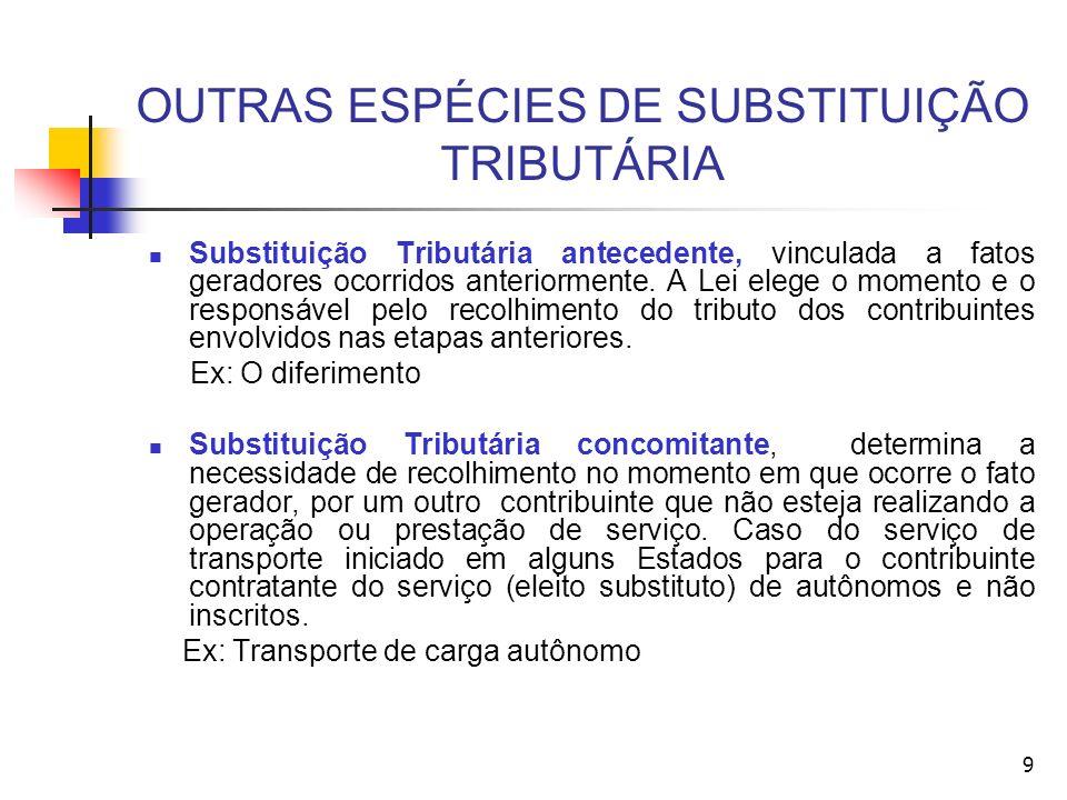 OUTRAS ESPÉCIES DE SUBSTITUIÇÃO TRIBUTÁRIA Substituição Tributária antecedente, vinculada a fatos geradores ocorridos anteriormente. A Lei elege o mom