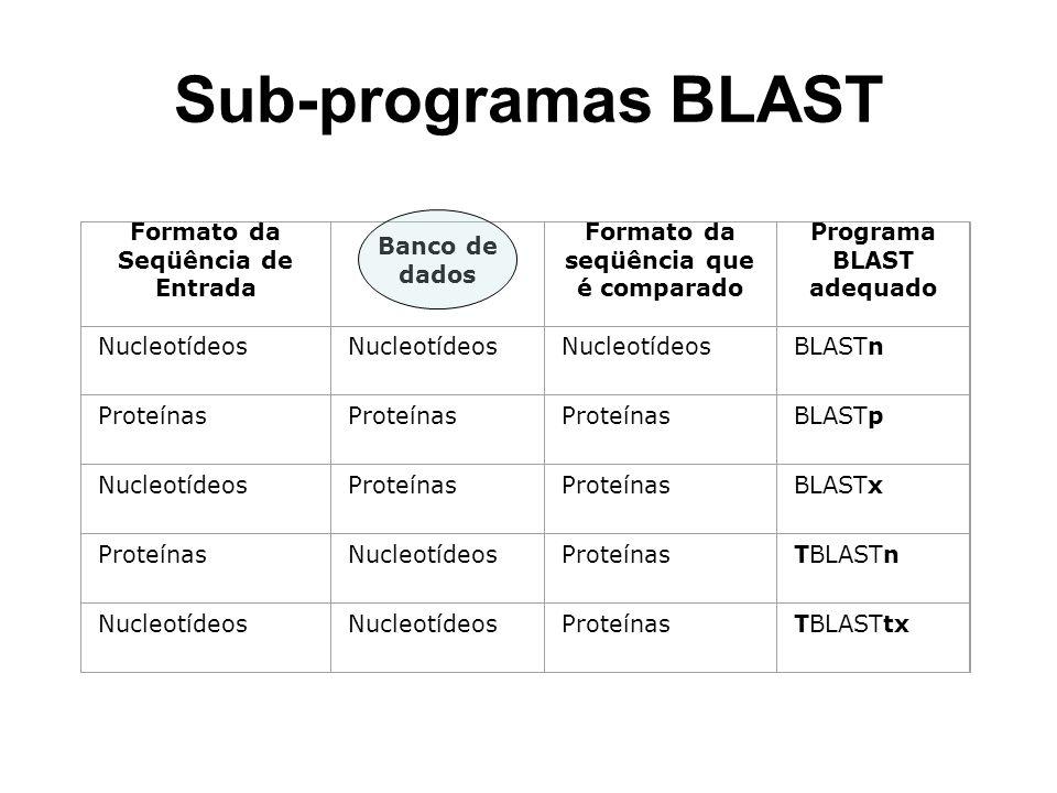 Sub-programas BLAST Formato da Seqüência de Entrada Banco de dados Formato da seqüência que é comparado Programa BLAST adequado Nucleotídeos BLASTn Pr