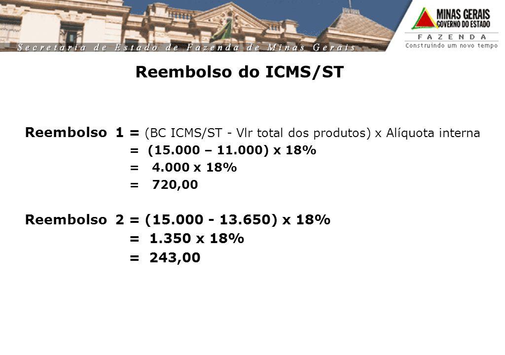 Reembolso do ICMS/ST Reembolso 1 = (BC ICMS/ST - Vlr total dos produtos) x Alíquota interna = (15.000 – 11.000) x 18% = 4.000 x 18% = 720,00 Reembolso 2 = (15.000 - 13.650) x 18% = 1.350 x 18% = 243,00