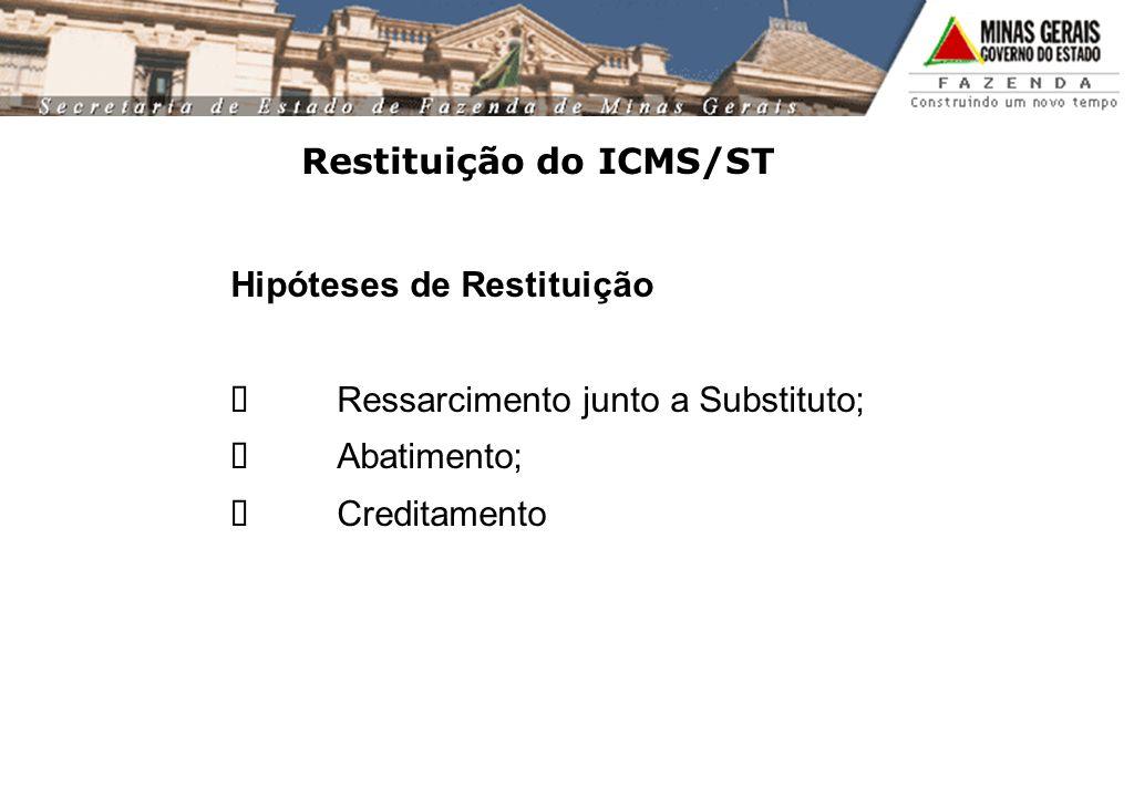Restituição do ICMS/ST Hipóteses de Restituição Ressarcimento junto a Substituto; Abatimento; Creditamento