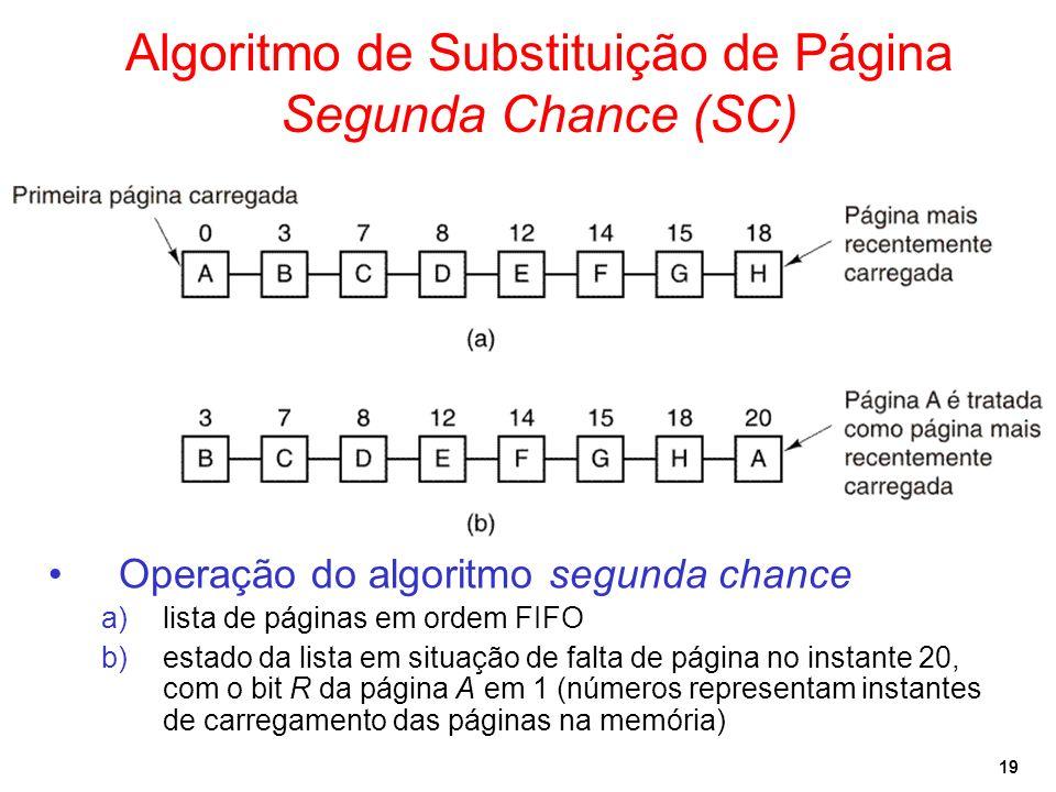 19 Algoritmo de Substituição de Página Segunda Chance (SC) Operação do algoritmo segunda chance a)lista de páginas em ordem FIFO b)estado da lista em situação de falta de página no instante 20, com o bit R da página A em 1 (números representam instantes de carregamento das páginas na memória)