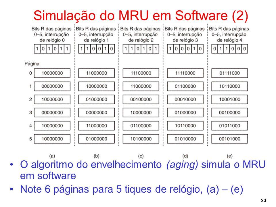 23 Simulação do MRU em Software (2) O algoritmo do envelhecimento (aging) simula o MRU em software Note 6 páginas para 5 tiques de relógio, (a) – (e)