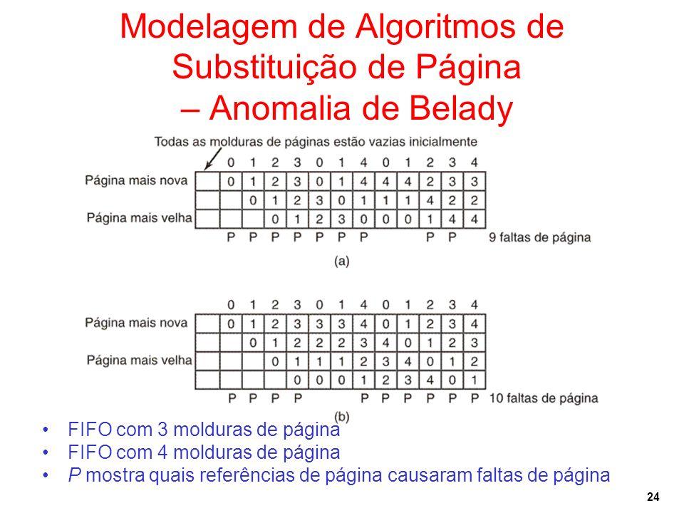 24 Modelagem de Algoritmos de Substituição de Página – Anomalia de Belady FIFO com 3 molduras de página FIFO com 4 molduras de página P mostra quais referências de página causaram faltas de página