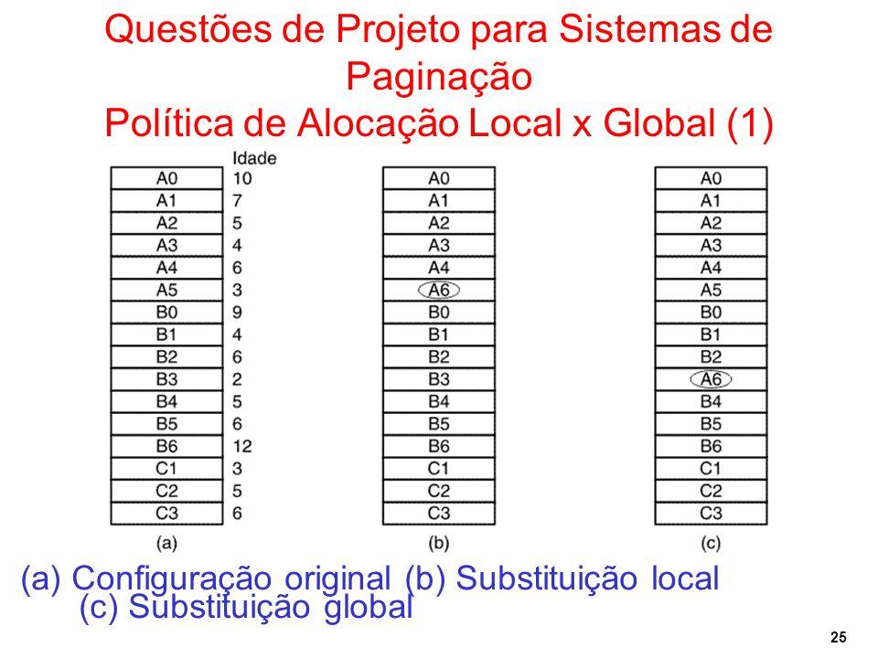 25 Questões de Projeto para Sistemas de Paginação Política de Alocação Local x Global (1) (a) Configuração original (b) Substituição local (c) Substituição global