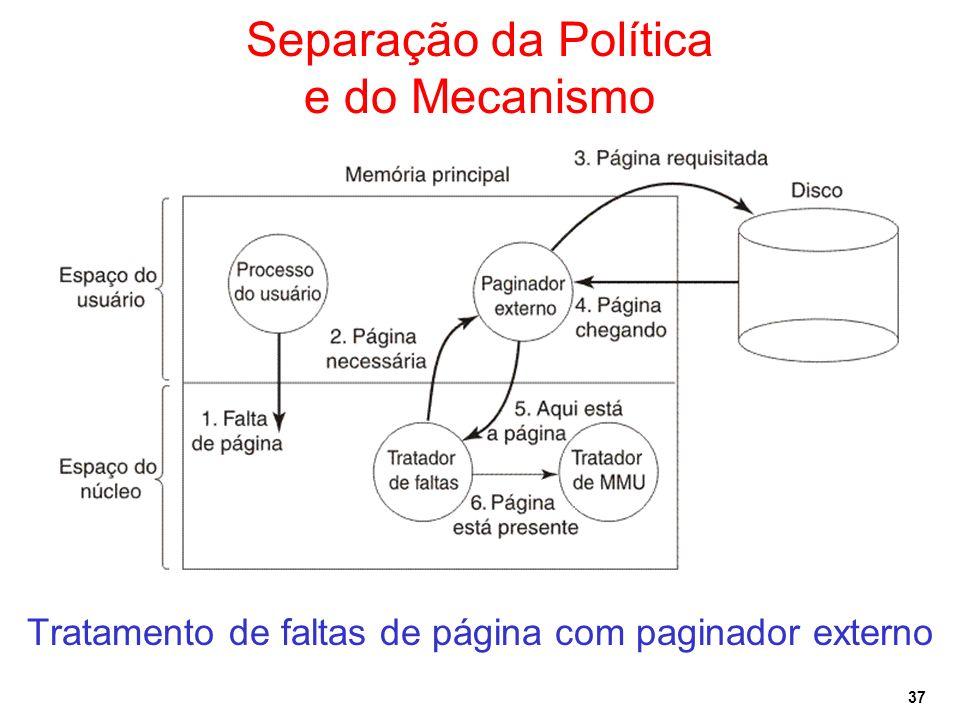37 Separação da Política e do Mecanismo Tratamento de faltas de página com paginador externo