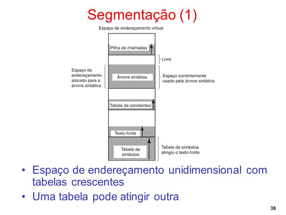 38 Segmentação (1) Espaço de endereçamento unidimensional com tabelas crescentes Uma tabela pode atingir outra