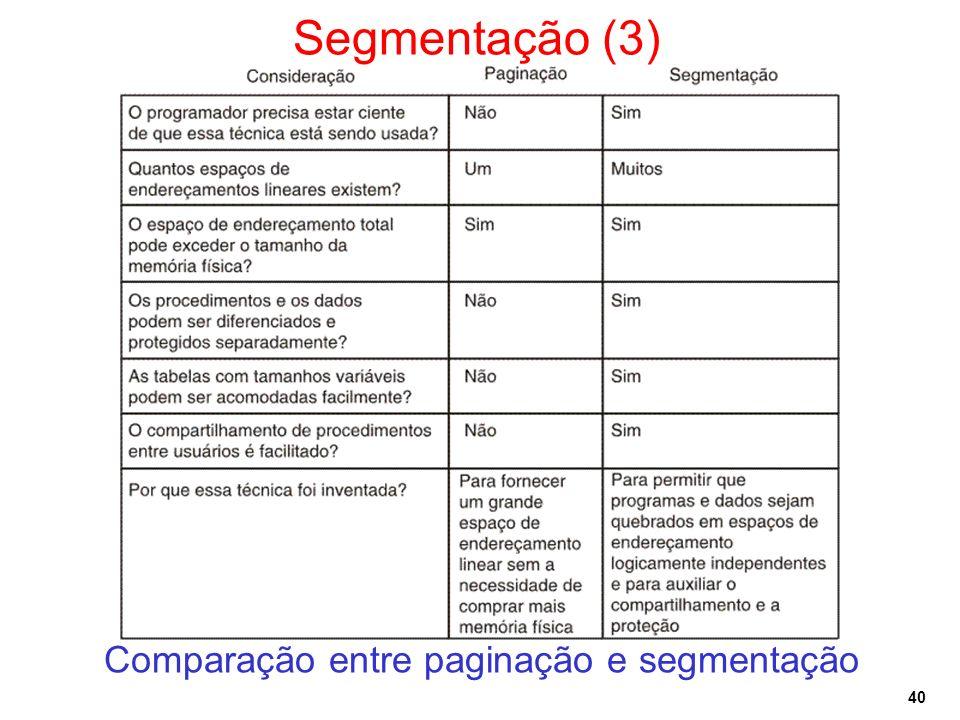 40 Segmentação (3) Comparação entre paginação e segmentação