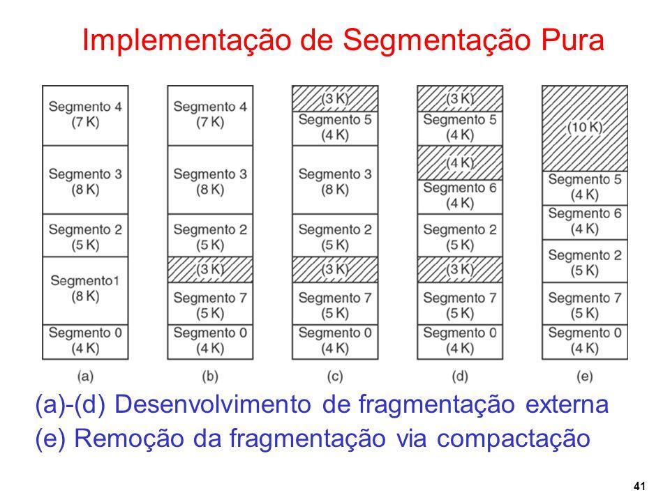 41 Implementação de Segmentação Pura (a)-(d) Desenvolvimento de fragmentação externa (e) Remoção da fragmentação via compactação