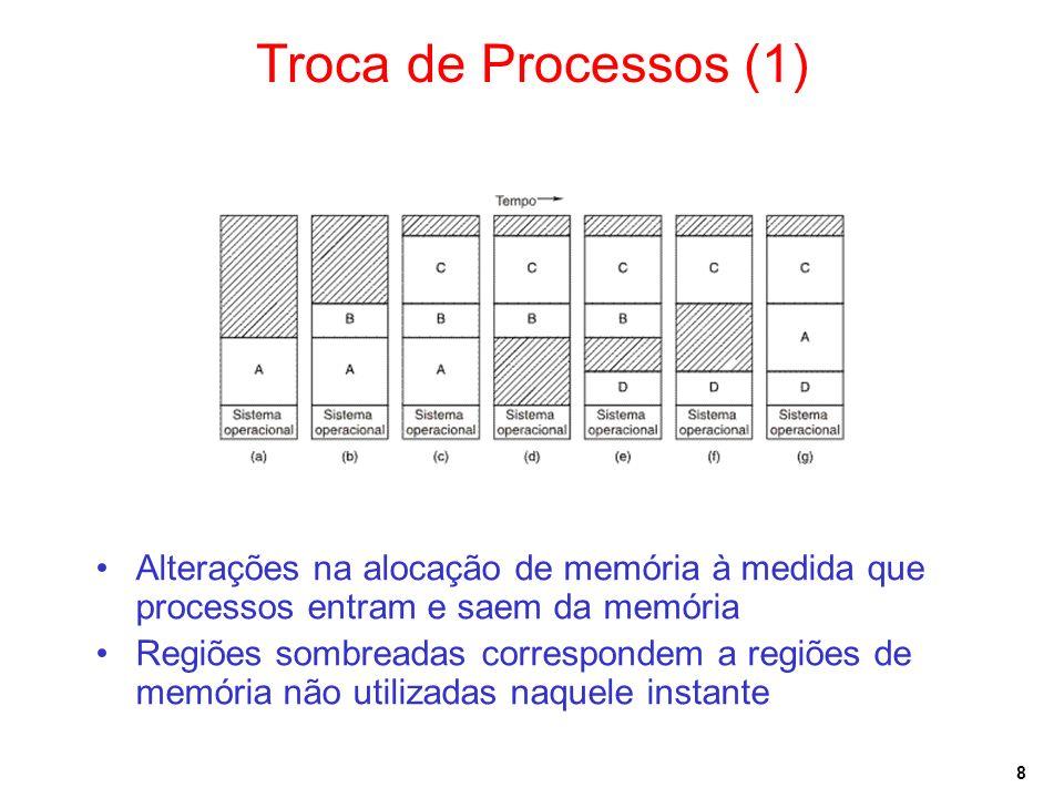 8 Troca de Processos (1) Alterações na alocação de memória à medida que processos entram e saem da memória Regiões sombreadas correspondem a regiões de memória não utilizadas naquele instante