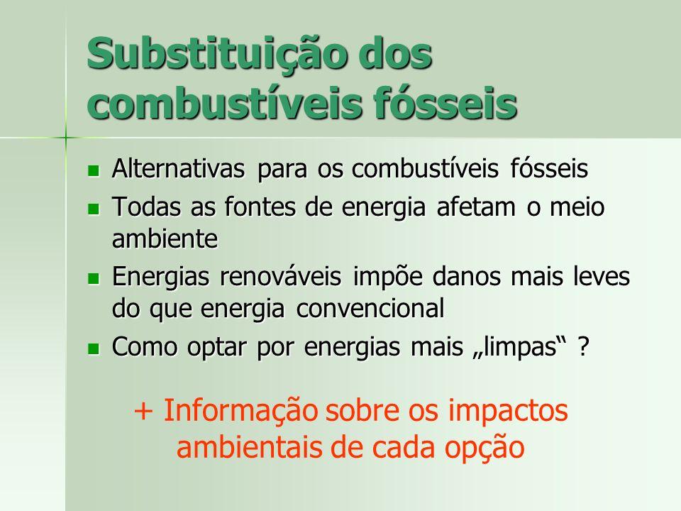 Substituição dos combustíveis fósseis Alternativas para os combustíveis fósseis Alternativas para os combustíveis fósseis Todas as fontes de energia a