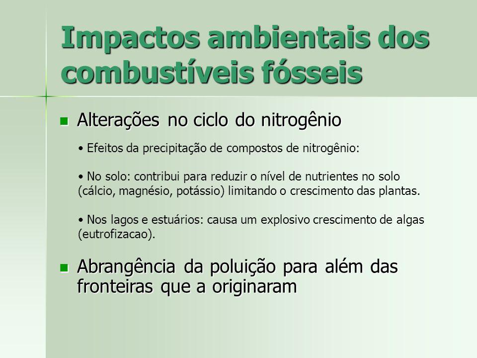 Impactos ambientais dos combustíveis fósseis Alterações no ciclo do nitrogênio Alterações no ciclo do nitrogênio Abrangência da poluição para além das