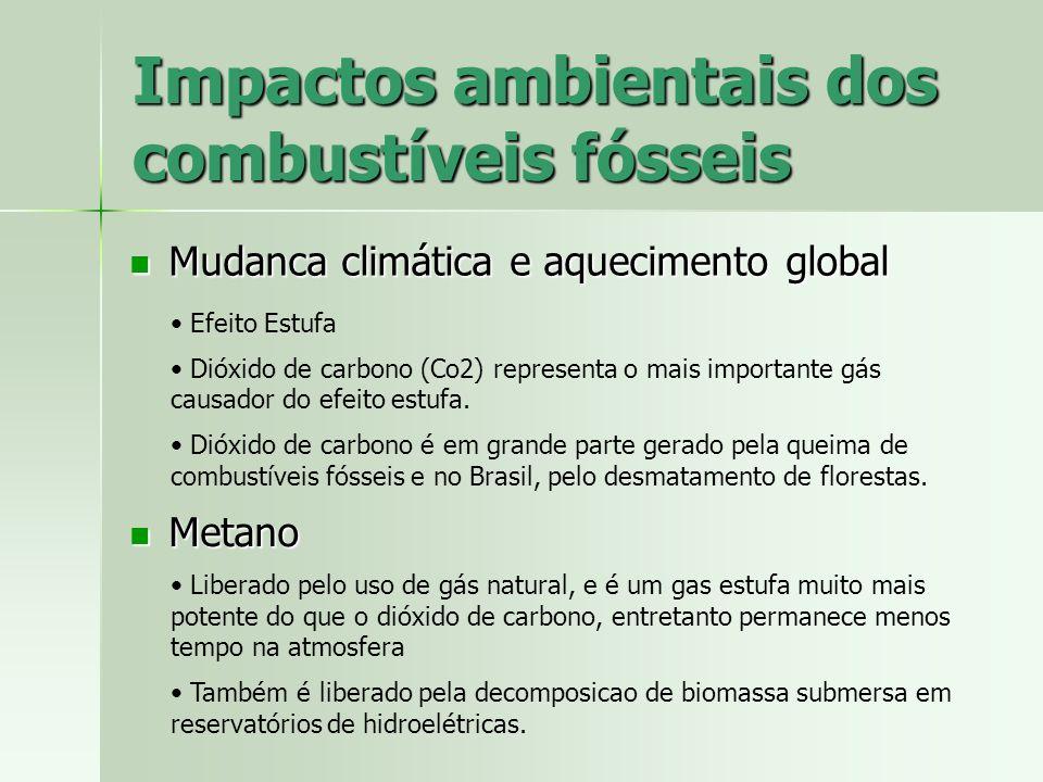 Impactos ambientais dos combustíveis fósseis Mudanca climática e aquecimento global Mudanca climática e aquecimento global Metano Metano Efeito Estufa