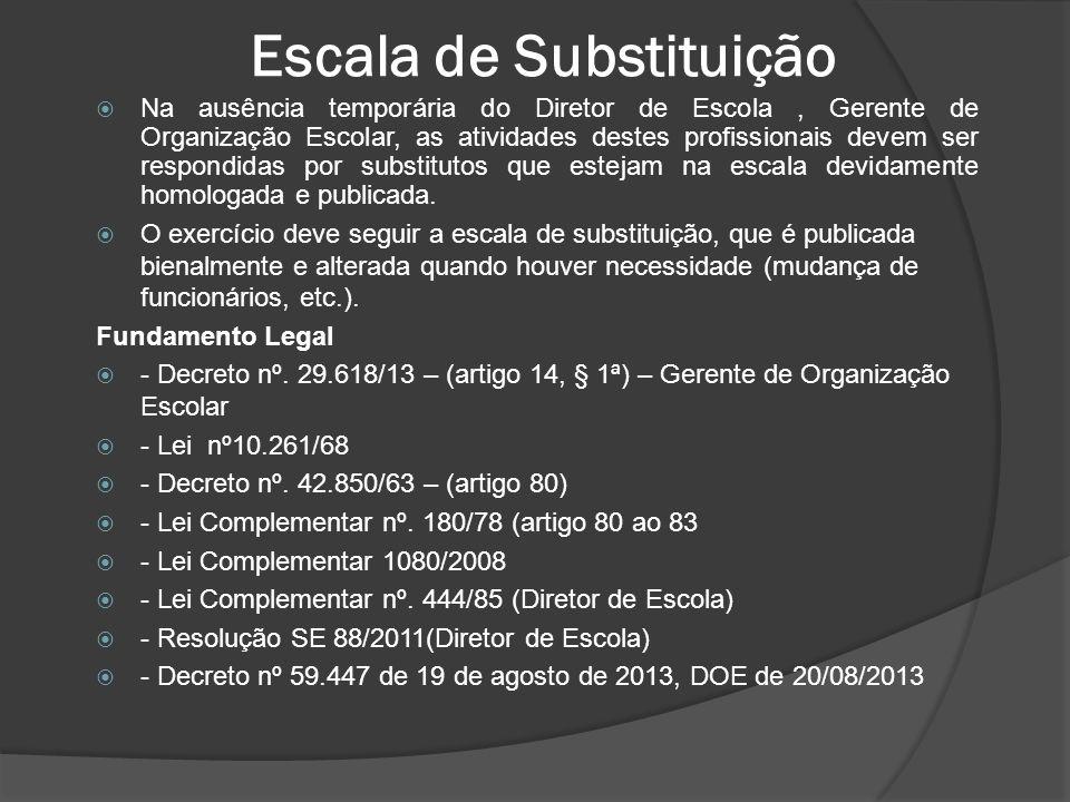 Escala de Substituição Quem Pode Fazer parte da Escala de Substituição.