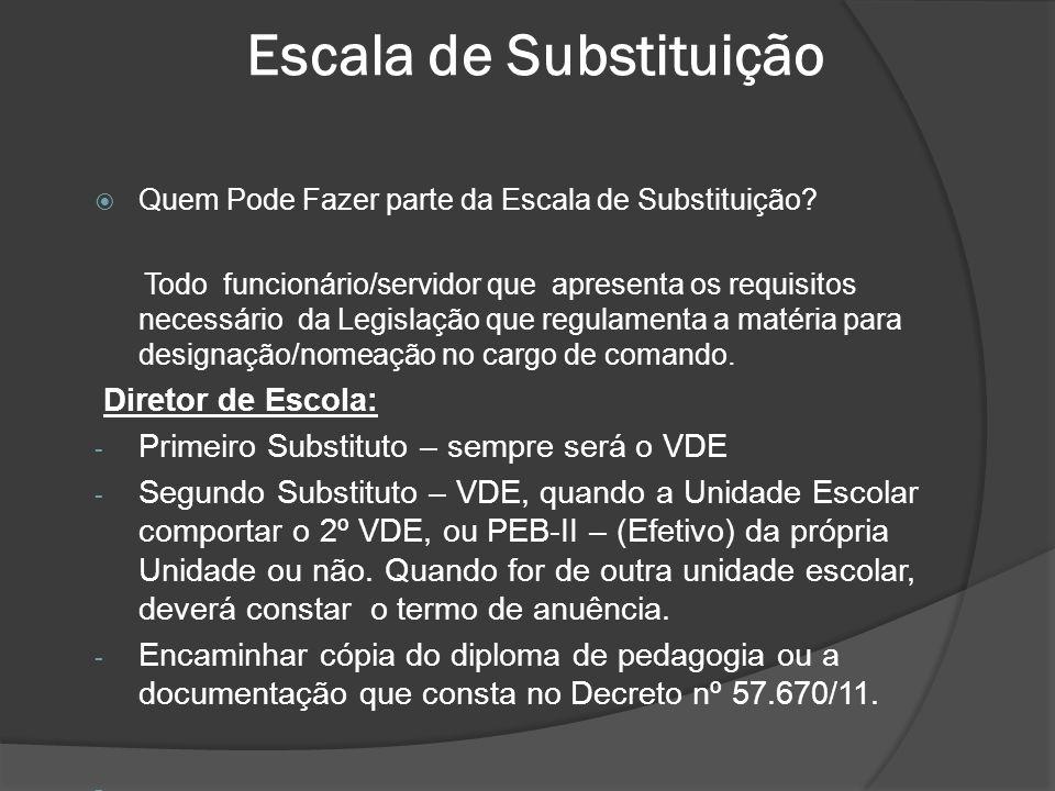 Escala de Substituição Quem Pode Fazer parte da Escala de Substituição? Todo funcionário/servidor que apresenta os requisitos necessário da Legislação