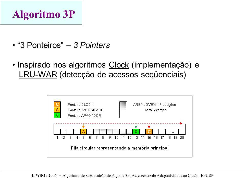 Algoritmo 3P 3 Ponteiros – 3 Pointers Inspirado nos algoritmos Clock (implementação) e LRU-WAR (detecção de acessos seqüenciais) II WSO / 2005 – Algor
