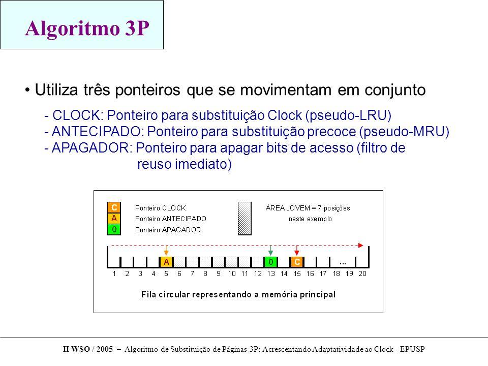 Algoritmo 3P Utiliza três ponteiros que se movimentam em conjunto - CLOCK: Ponteiro para substituição Clock (pseudo-LRU) - ANTECIPADO: Ponteiro para substituição precoce (pseudo-MRU) - APAGADOR: Ponteiro para apagar bits de acesso (filtro de reuso imediato) II WSO / 2005 – Algoritmo de Substituição de Páginas 3P: Acrescentando Adaptatividade ao Clock - EPUSP