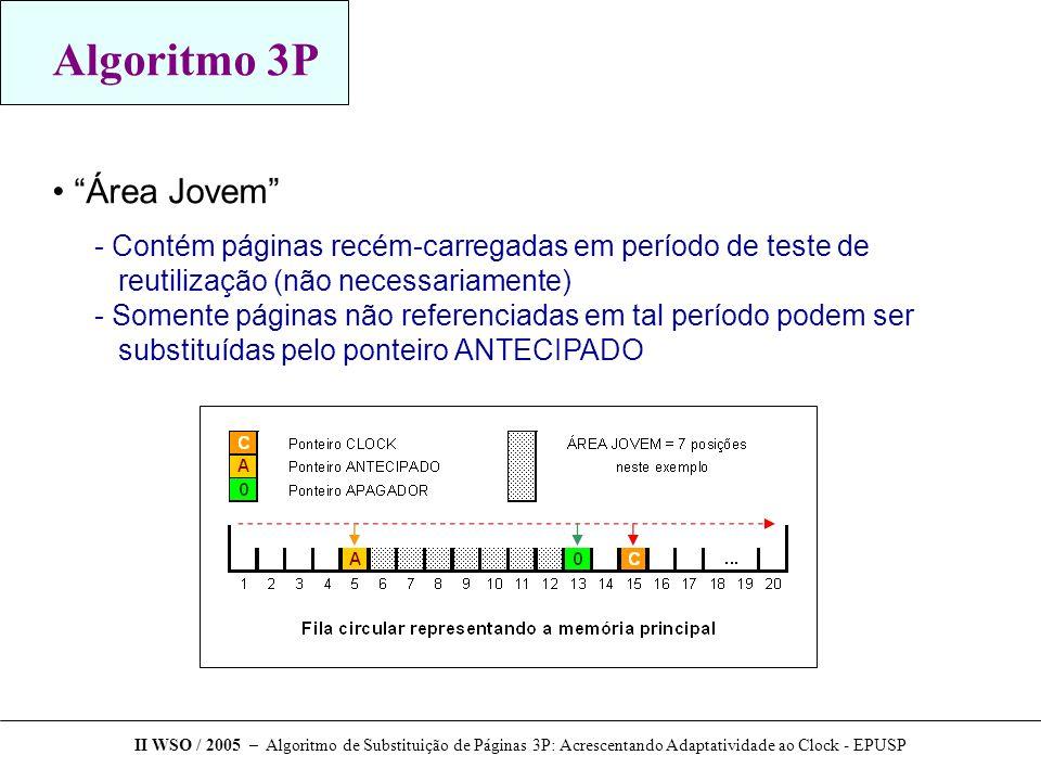 Algoritmo 3P Área Jovem - Contém páginas recém-carregadas em período de teste de reutilização (não necessariamente) - Somente páginas não referenciadas em tal período podem ser substituídas pelo ponteiro ANTECIPADO II WSO / 2005 – Algoritmo de Substituição de Páginas 3P: Acrescentando Adaptatividade ao Clock - EPUSP
