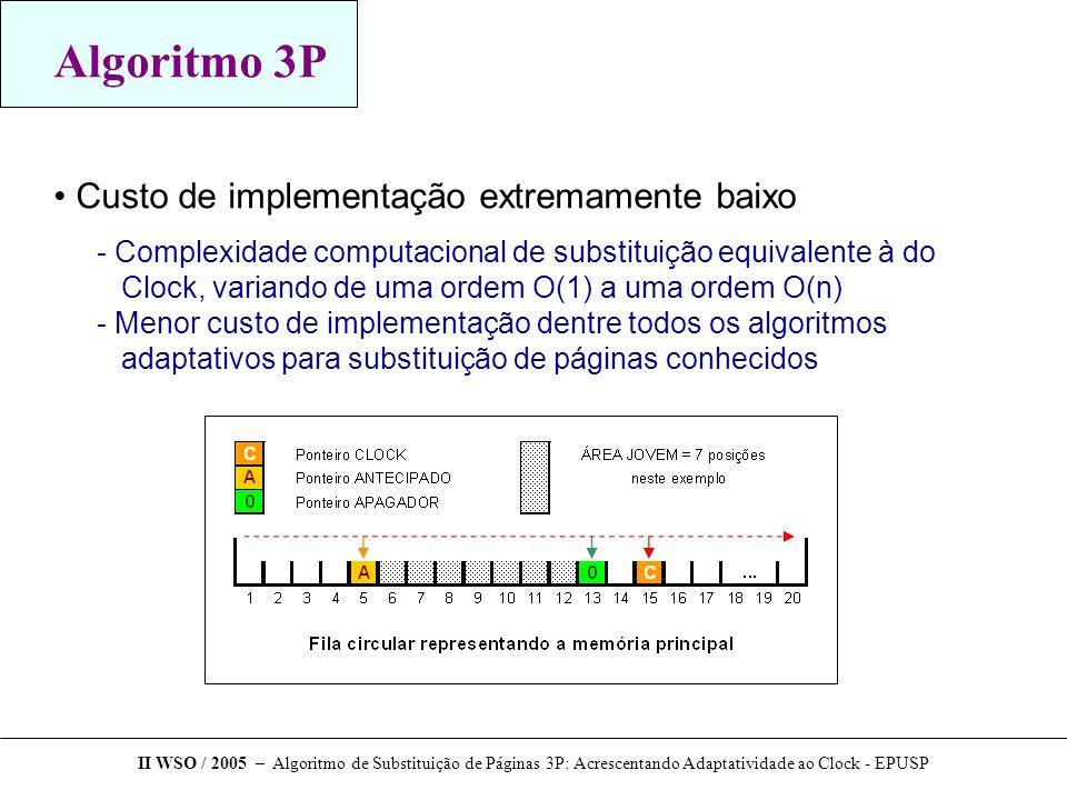 Algoritmo 3P Custo de implementação extremamente baixo - Complexidade computacional de substituição equivalente à do Clock, variando de uma ordem O(1) a uma ordem O(n) - Menor custo de implementação dentre todos os algoritmos adaptativos para substituição de páginas conhecidos II WSO / 2005 – Algoritmo de Substituição de Páginas 3P: Acrescentando Adaptatividade ao Clock - EPUSP