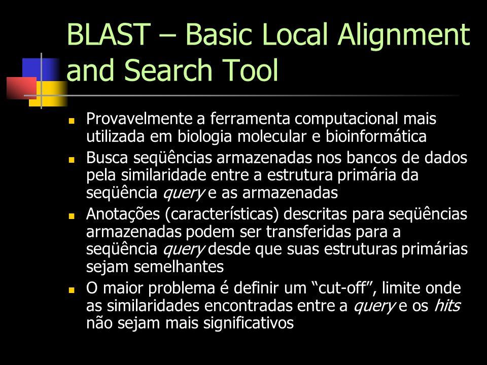 BLAST – Basic Local Alignment and Search Tool É um método heurístico para alinhamentos locais Projetado especificamente para buscas em bancos de dados Idéia básica: bons alinhamentos irão conter pequenos trechos de combinações iguais
