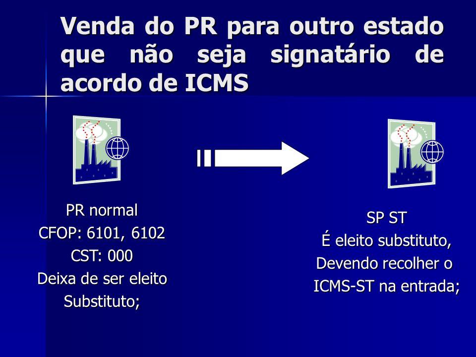 Venda do PR para outro estado que não seja signatário de acordo de ICMS PR normal CFOP: 6101, 6102 CST: 000 Deixa de ser eleito Substituto; SP ST É el
