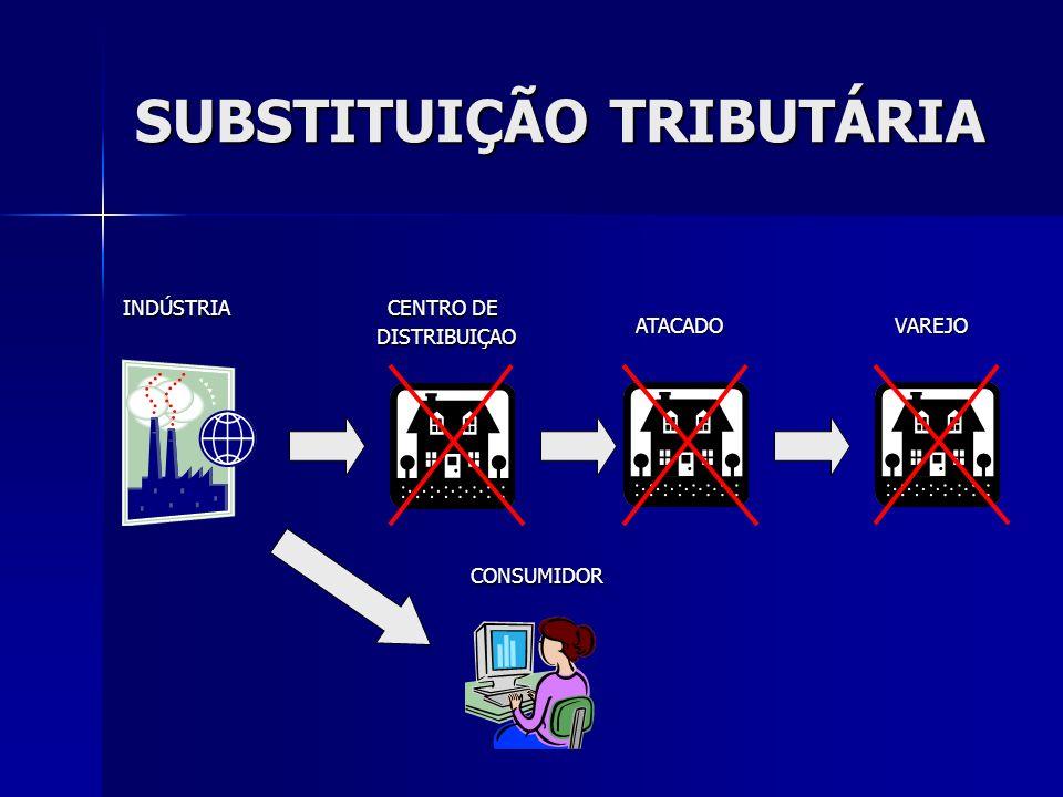SUBSTITUIÇÃO TRIBUTÁRIA INDÚSTRIA CENTRO DE DISTRIBUIÇAO ATACADOVAREJO CONSUMIDOR