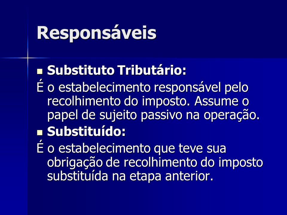 Responsáveis Substituto Tributário: Substituto Tributário: É o estabelecimento responsável pelo recolhimento do imposto. Assume o papel de sujeito pas