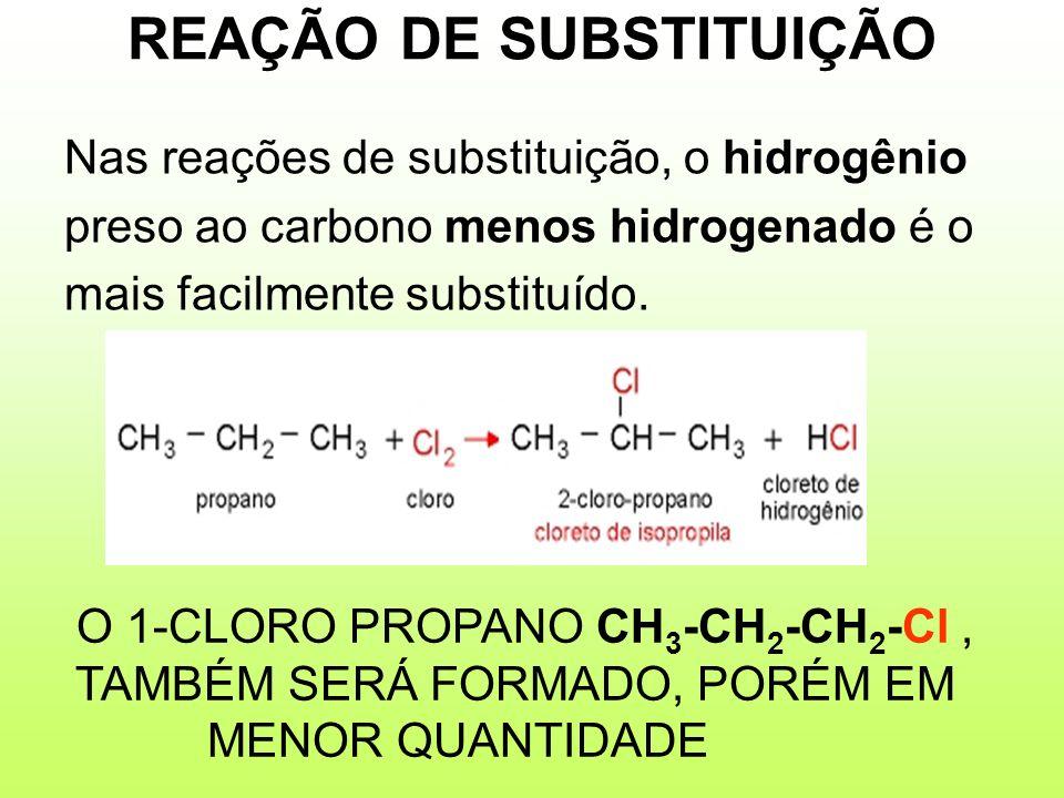 REAÇÃO DE SUBSTITUIÇÃO Nas reações de substituição, o hidrogênio preso ao carbono menos hidrogenado é o mais facilmente substituído. O 1-CLORO PROPANO
