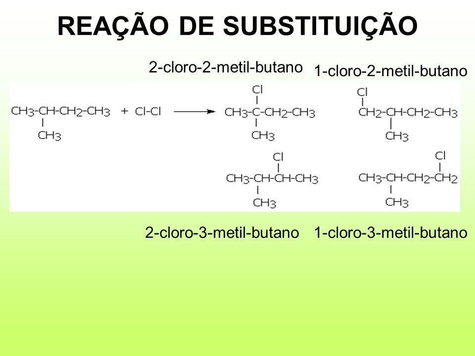 REAÇÃO DE SUBSTITUIÇÃO Reação de Nitração: é a reação de substituição que ocorre entre alcanos e ácido nítrico (HNO 3 ou HO - NO 2 ).