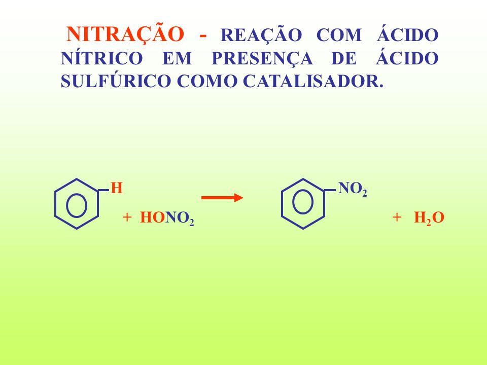 NITRAÇÃO - REAÇÃO COM ÁCIDO NÍTRICO EM PRESENÇA DE ÁCIDO SULFÚRICO COMO CATALISADOR. H NO 2 + HONO 2 + H 2 O
